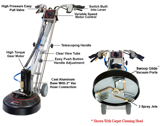 Rotovac 360 detailed picture for cleaning carpets